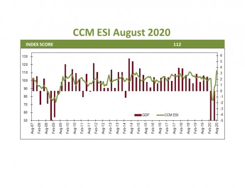 US Economic Update August 2020