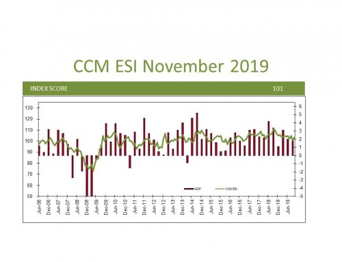 US Economy Update November 2019
