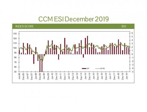 US Economy Update December 2019
