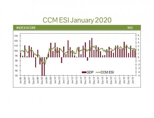 US Economic Update January 2020