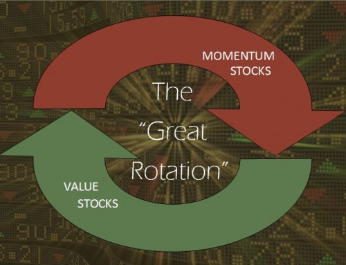 "The Q3/2019 ""Great Rotation"" in Stocks"