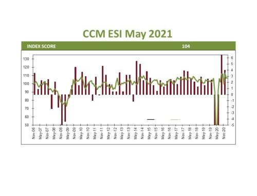 US Economic Update May 2021