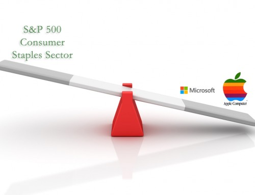 Apple and Microsoft overtake the S&P 500 Consumer Staples sector